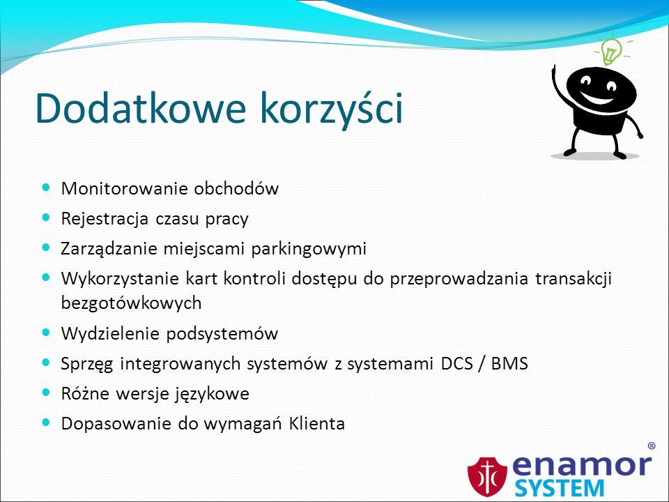 Koncepcja rozwiązania SSP SSWiN KD Serwer ZewNG Serwer zapasowy BMS CCTV Stacje klienckie ZewNG