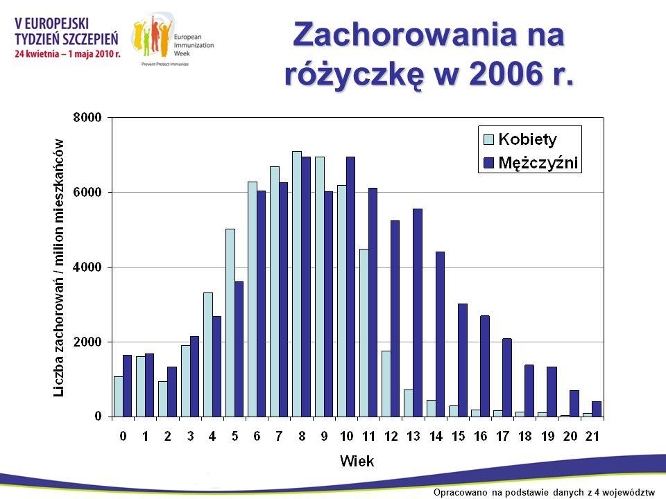 Opracowano na podstawie danych z 4 województw Zachorowania na różyczkę w 2006 r.