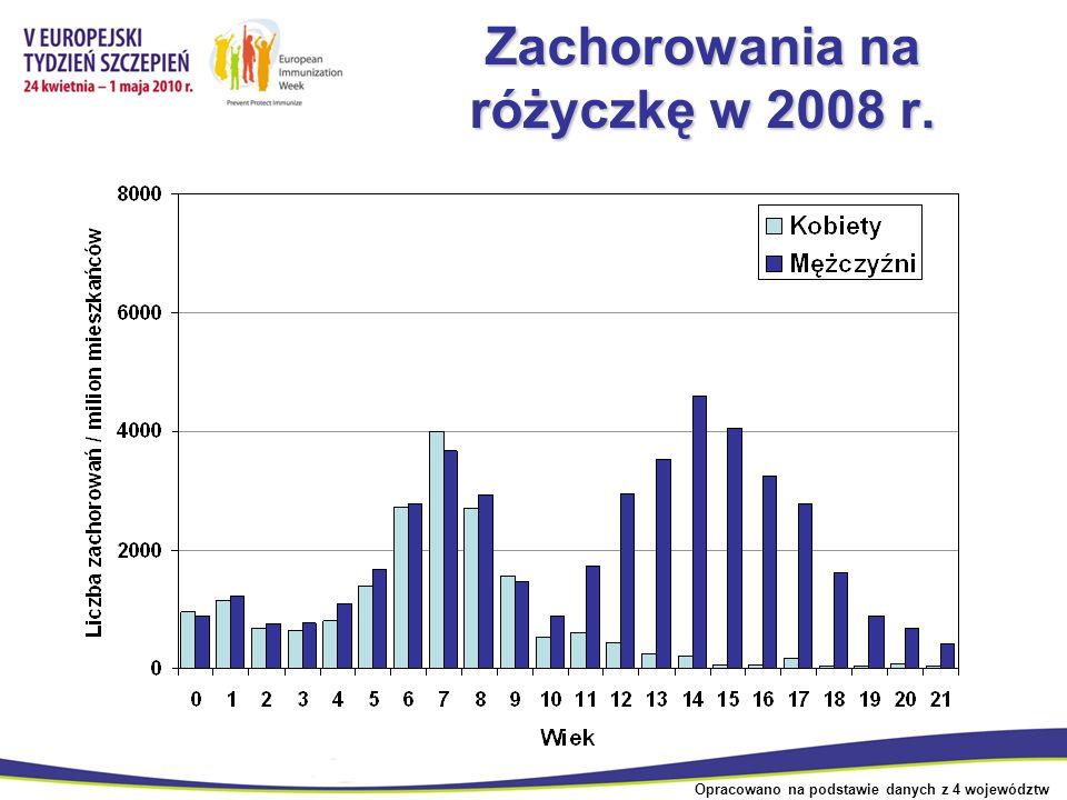 Zachorowania na różyczkę w 2008 r. Opracowano na podstawie danych z 4 województw