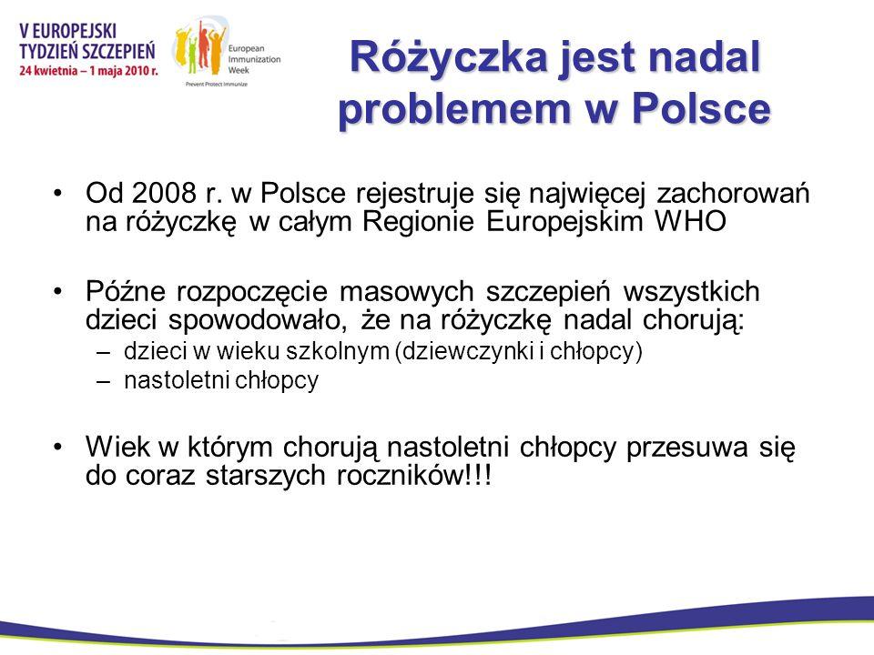 Różyczka jest nadal problemem w Polsce Od 2008 r. w Polsce rejestruje się najwięcej zachorowań na różyczkę w całym Regionie Europejskim WHO Późne rozp