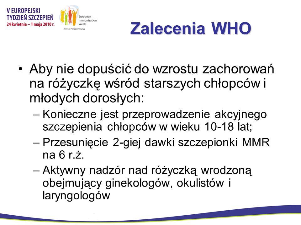 Zalecenia WHO Aby nie dopuścić do wzrostu zachorowań na różyczkę wśród starszych chłopców i młodych dorosłych: –Konieczne jest przeprowadzenie akcyjne
