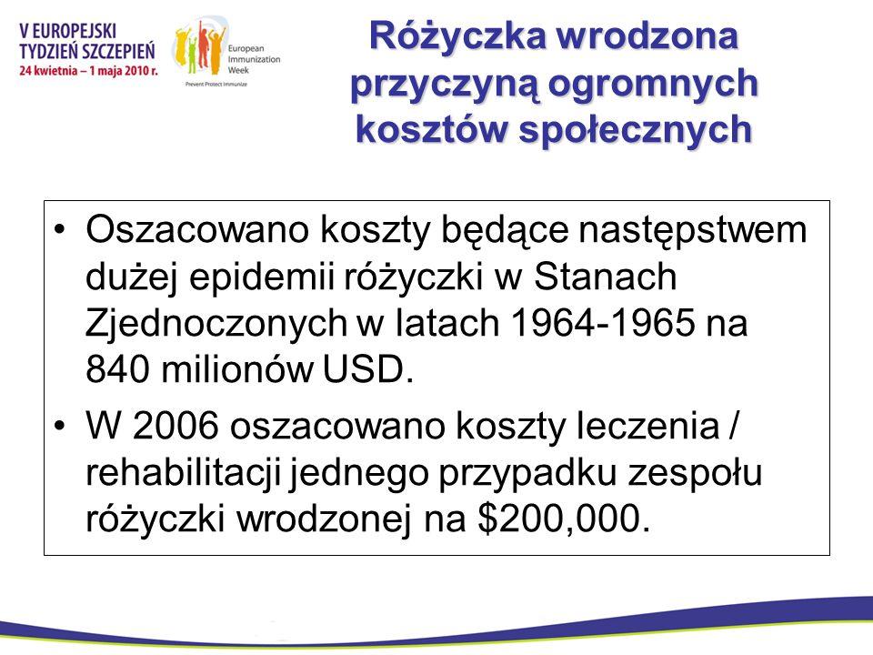 Różyczka jest nadal problemem w Polsce Od 2008 r.