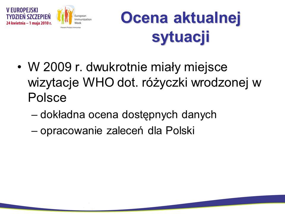 Ocena aktualnej sytuacji W 2009 r. dwukrotnie miały miejsce wizytacje WHO dot. różyczki wrodzonej w Polsce –dokładna ocena dostępnych danych –opracowa