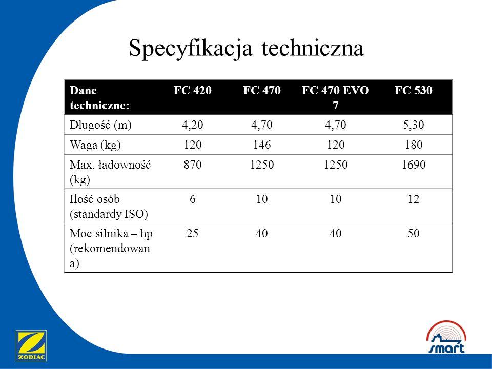 Dane techniczne: FC 420FC 470FC 470 EVO 7 FC 530 Długość (m)4,204,70 5,30 Waga (kg)120146120180 Max. ładowność (kg) 8701250 1690 Ilość osób (standardy