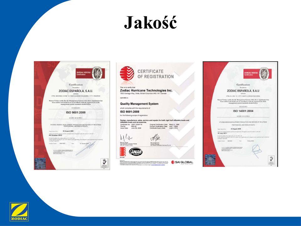 Dane techniczne: MK 5 HD MK 2c GR MK 2 GR MK 3 GR Długość (m)5,305,857.003,804,204,70 Waga (kg)1502503208386110 Max.