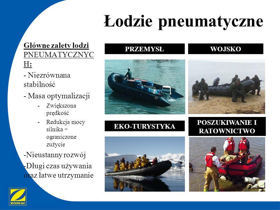 Łodzie pneumatyczne Główne zalety łodzi PNEUMATYCZNYC H: - Niezrównana stabilność - Masa optymalizacji -Zwiększona prędkość -Redukcja mocy silnika + o