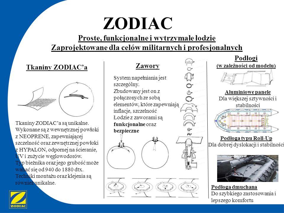 ZODIAC Proste, funkcjonalne i wytrzymałe łodzie Zaprojektowane dla celów militarnych i profesjonalnych Tkaniny ZODIACa Tkaniny ZODIACa są unikalne. Wy