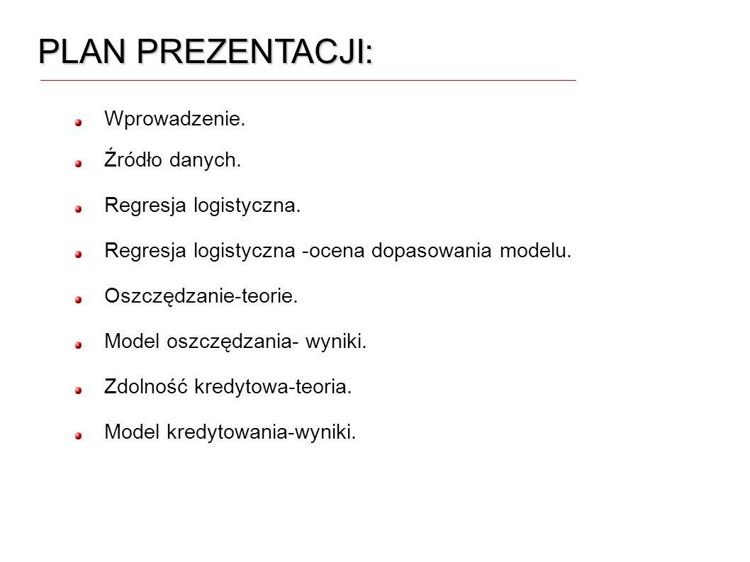 PLAN PREZENTACJI: Wprowadzenie. Źródło danych. Regresja logistyczna. Regresja logistyczna -ocena dopasowania modelu. Oszczędzanie-teorie. Model oszczę
