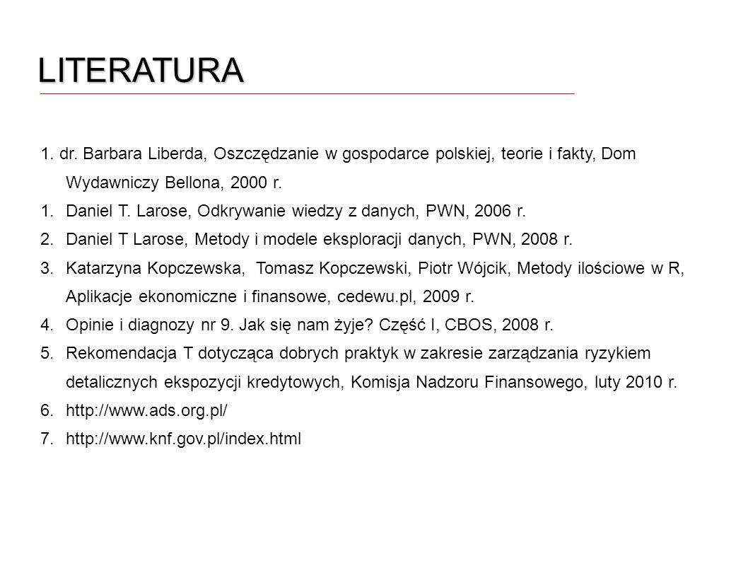 LITERATURA 1. dr. Barbara Liberda, Oszczędzanie w gospodarce polskiej, teorie i fakty, Dom Wydawniczy Bellona, 2000 r. 1.Daniel T. Larose, Odkrywanie