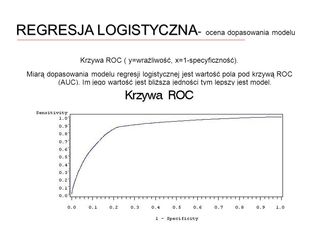 REGRESJA LOGISTYCZNA REGRESJA LOGISTYCZNA - ocena dopasowania modelu Krzywa ROC ( y=wrażliwość, x=1-specyficzność). Miarą dopasowania modelu regresji