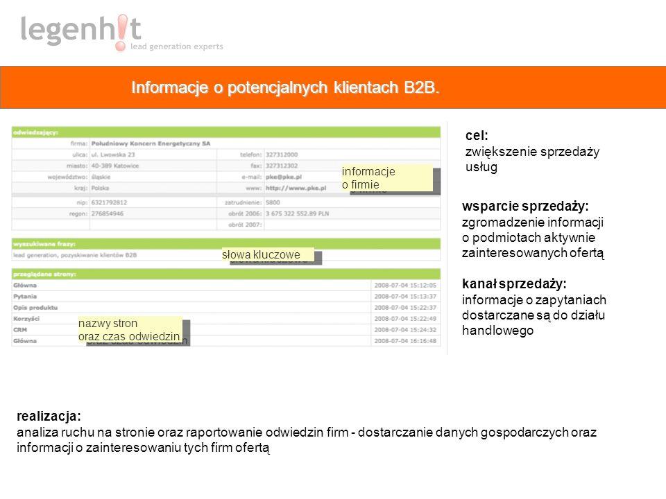 nazwy stron oraz czas odwiedzin słowa kluczowe informacje o firmie Informacje o potencjalnych klientach B2B. cel: zwiększenie sprzedaży usług wsparcie