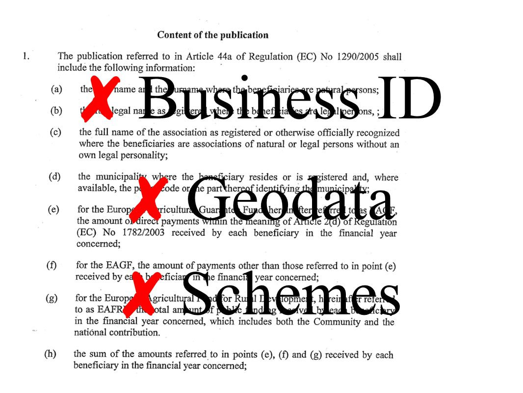 Business ID Geodata Schemes