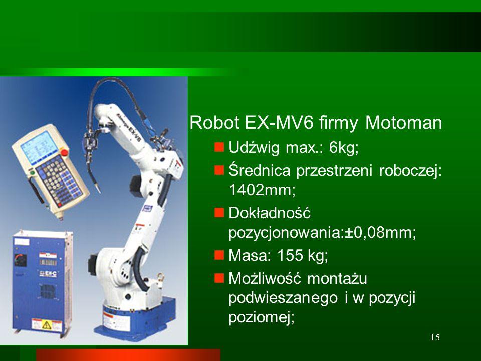 15 Robot EX-MV6 firmy Motoman Udźwig max.: 6kg; Średnica przestrzeni roboczej: 1402mm; Dokładność pozycjonowania:±0,08mm; Masa: 155 kg; Możliwość mont