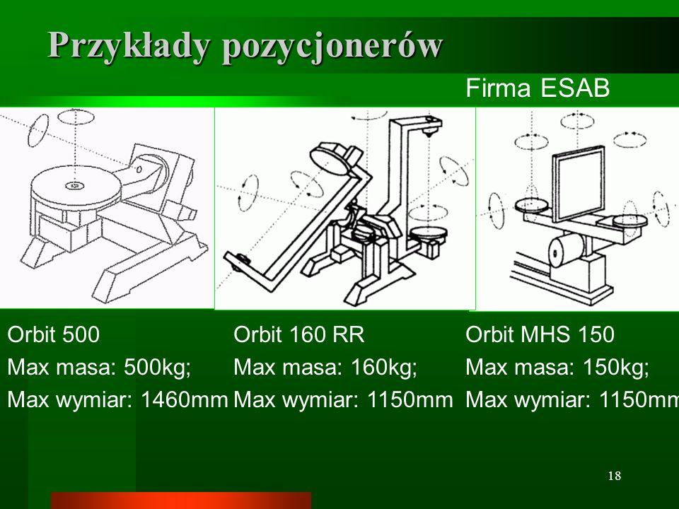 18 Przykłady pozycjonerów Orbit 500 Max masa: 500kg; Max wymiar: 1460mm Firma ESAB Orbit 160 RR Max masa: 160kg; Max wymiar: 1150mm Orbit MHS 150 Max