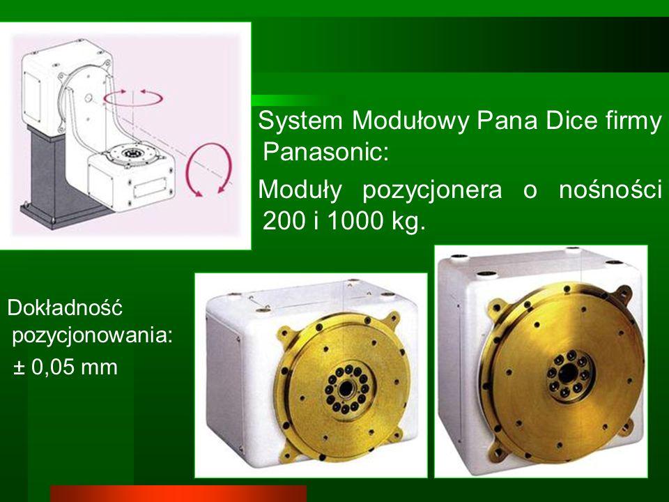 19 System Modułowy Pana Dice firmy Panasonic: Moduły pozycjonera o nośności 200 i 1000 kg. Dokładność pozycjonowania: ± 0,05 mm