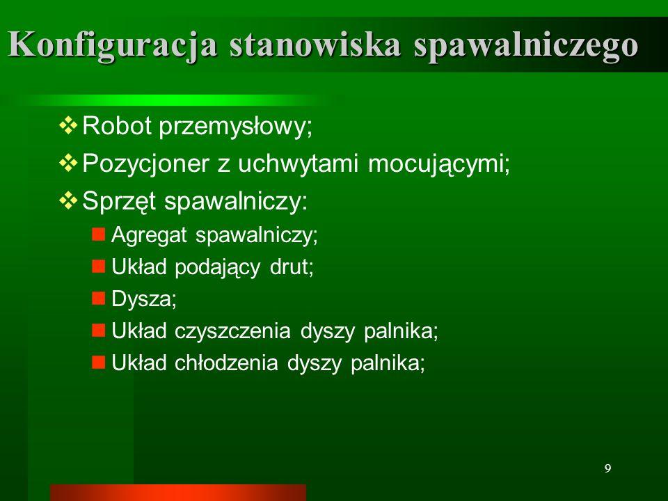 9 Konfiguracja stanowiska spawalniczego Robot przemysłowy; Pozycjoner z uchwytami mocującymi; Sprzęt spawalniczy: Agregat spawalniczy; Układ podający