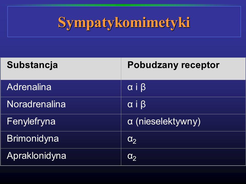 Sympatykomimetyki SubstancjaPobudzany receptor Adrenalinaα i β Noradrenalinaα i β Fenylefrynaα (nieselektywny) Brimonidynaα2α2 Apraklonidynaα2α2