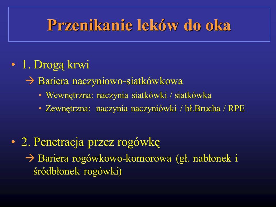 Leki przeciwwirusowe Półpasiec, opryszczka, w.Epstein-Barra, CMV Nie działają na adenowirusy Acyklowir (Cusiviral, Virolex, Zovirax) ung.