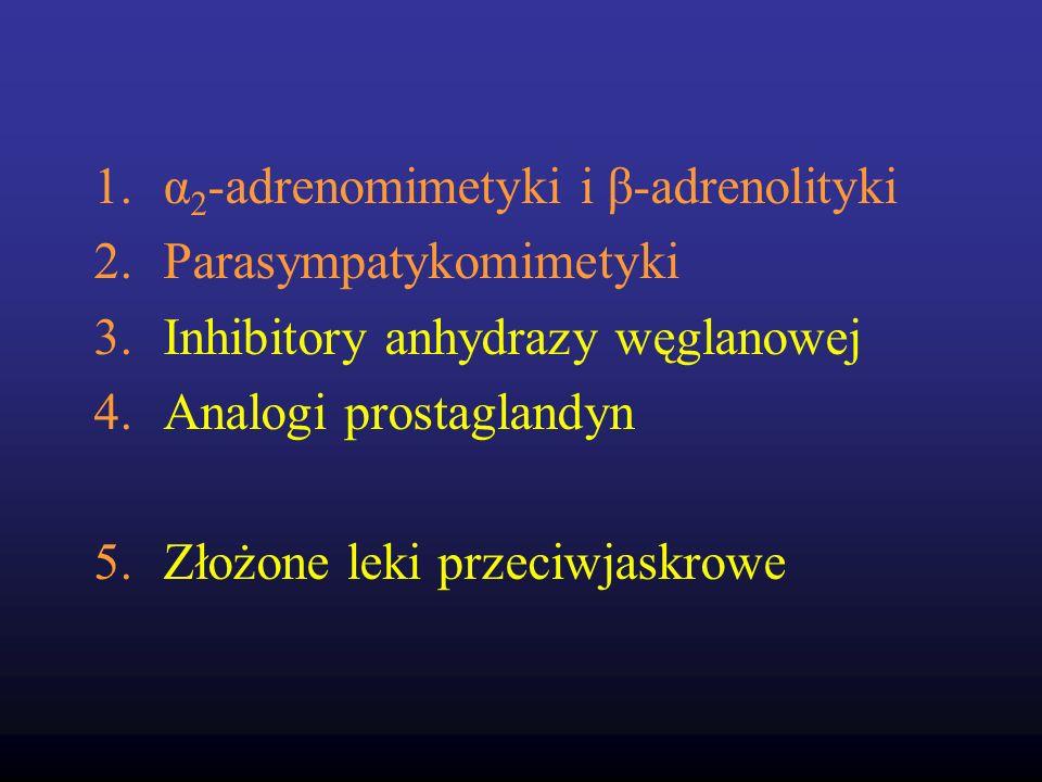 1.α 2 -adrenomimetyki i β-adrenolityki 2.Parasympatykomimetyki 3.Inhibitory anhydrazy węglanowej 4.Analogi prostaglandyn 5.Złożone leki przeciwjaskrow