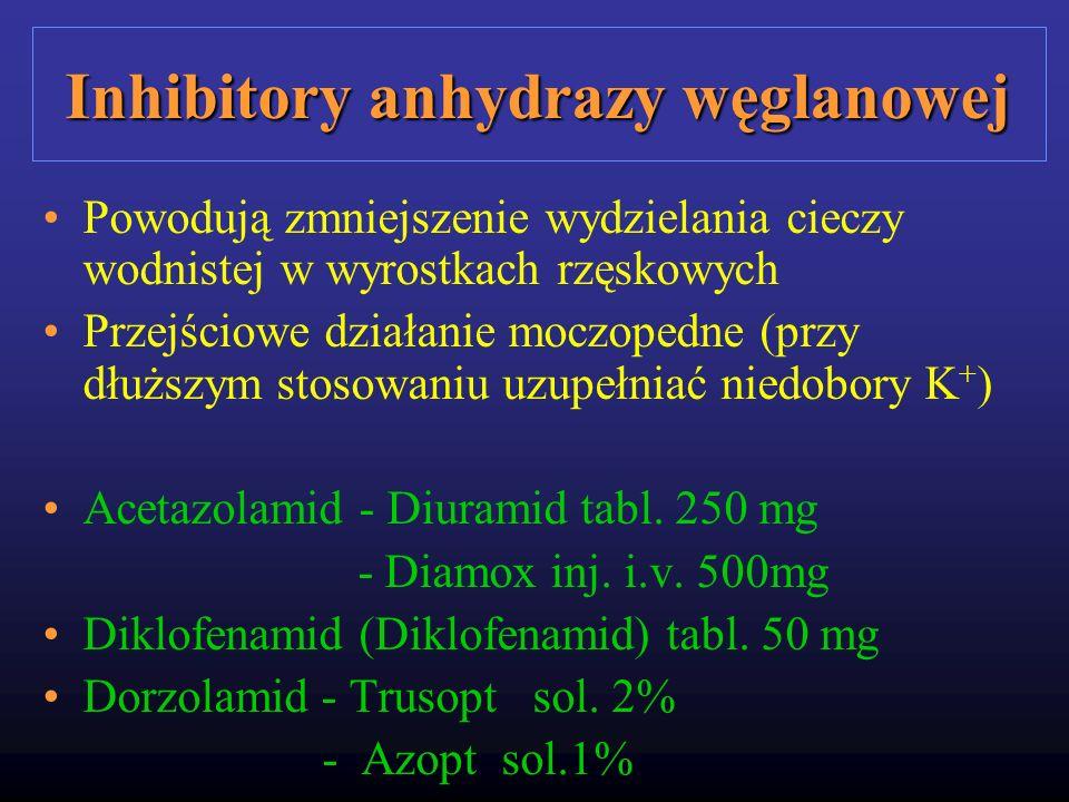 Inhibitory anhydrazy węglanowej Powodują zmniejszenie wydzielania cieczy wodnistej w wyrostkach rzęskowych Przejściowe działanie moczopedne (przy dłuż