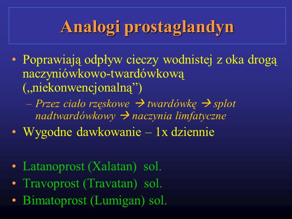 Analogi prostaglandyn Poprawiają odpływ cieczy wodnistej z oka drogą naczyniówkowo-twardówkową (niekonwencjonalną) –Przez ciało rzęskowe twardówkę spl