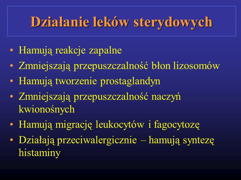 Działanie leków sterydowych Hamują reakcje zapalne Zmniejszają przepuszczalność błon lizosomów Hamują tworzenie prostaglandyn Zmniejszają przepuszczal