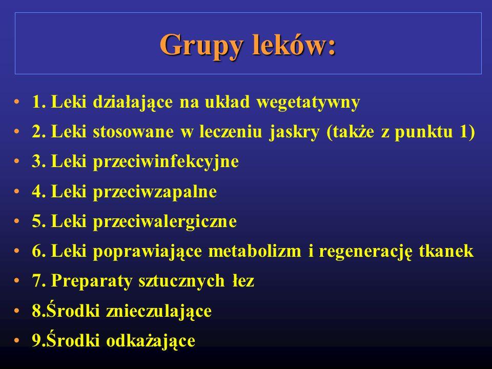 Grupy leków: 1. Leki działające na układ wegetatywny 2. Leki stosowane w leczeniu jaskry (także z punktu 1) 3. Leki przeciwinfekcyjne 4. Leki przeciwz