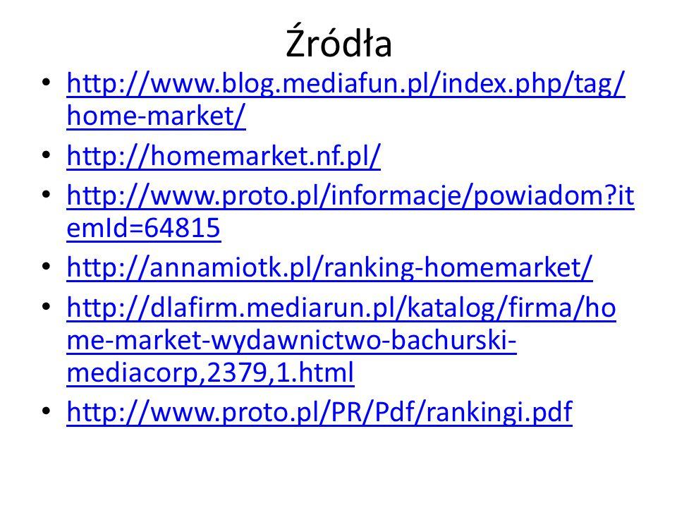 Źródła http://www.blog.mediafun.pl/index.php/tag/ home-market/ http://www.blog.mediafun.pl/index.php/tag/ home-market/ http://homemarket.nf.pl/ http:/