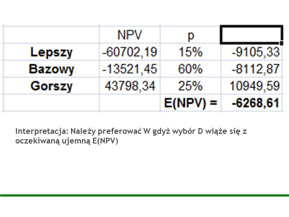 Interpretacja: Należy preferować W gdyż wybór D wiąże się z oczekiwaną ujemną E(NPV)