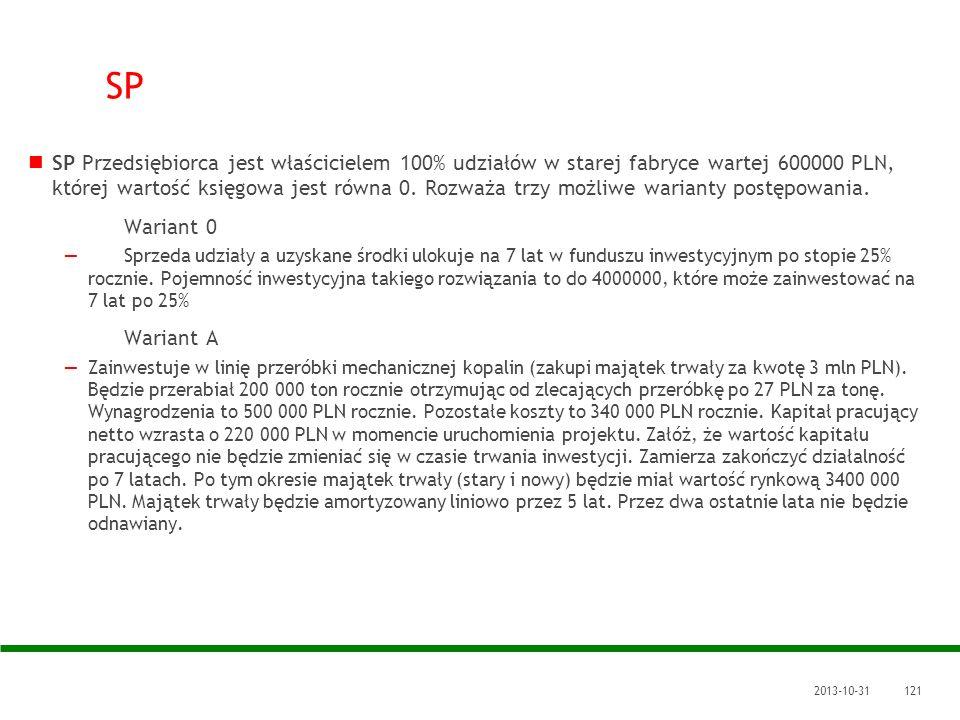 SP SP Przedsiębiorca jest właścicielem 100% udziałów w starej fabryce wartej 600000 PLN, której wartość księgowa jest równa 0. Rozważa trzy możliwe wa