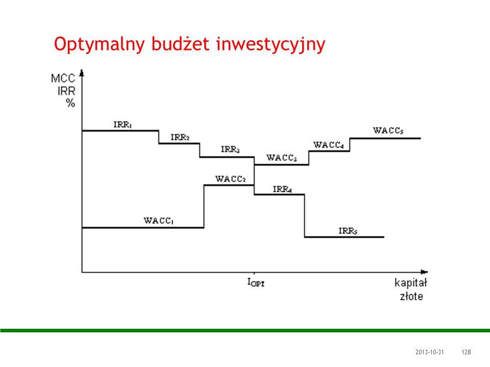 2013-10-31128 Optymalny budżet inwestycyjny