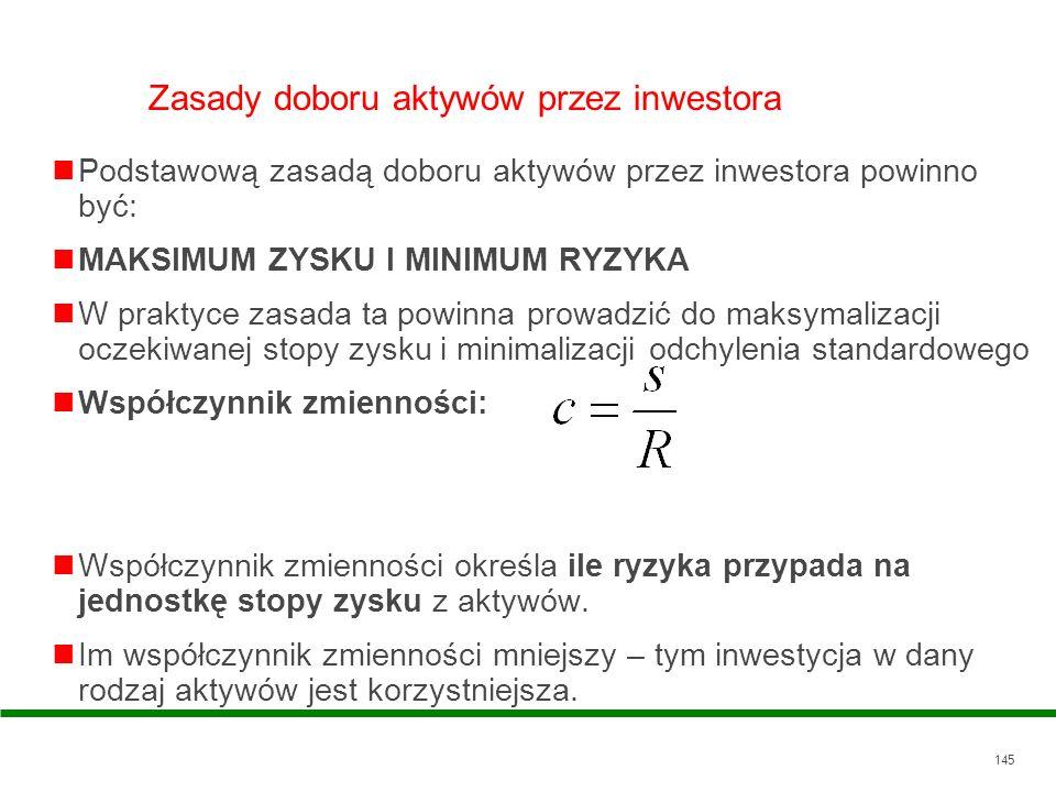 145 Zasady doboru aktywów przez inwestora Podstawową zasadą doboru aktywów przez inwestora powinno być: MAKSIMUM ZYSKU I MINIMUM RYZYKA W praktyce zas