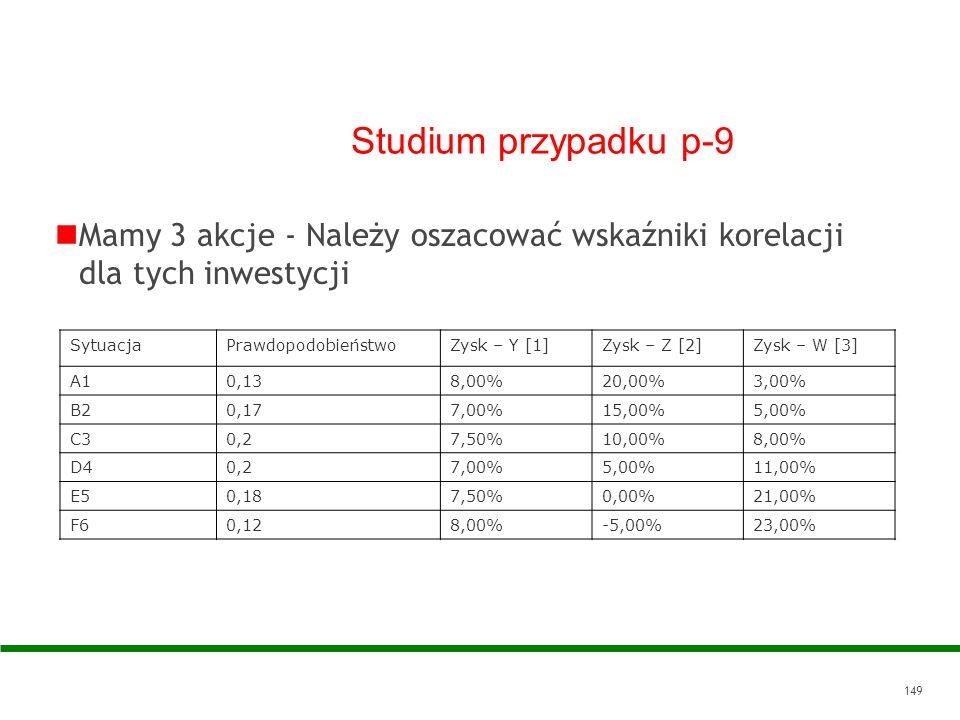 149 Studium przypadku p-9 SytuacjaPrawdopodobieństwoZysk – Y [1]Zysk – Z [2]Zysk – W [3] A10,138,00%20,00%3,00% B20,177,00%15,00%5,00% C30,27,50%10,00