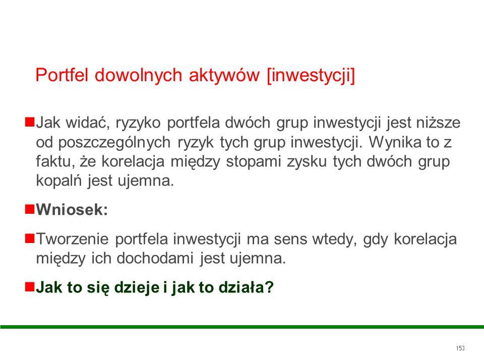 153 Portfel dowolnych aktywów [inwestycji] Jak widać, ryzyko portfela dwóch grup inwestycji jest niższe od poszczególnych ryzyk tych grup inwestycji.