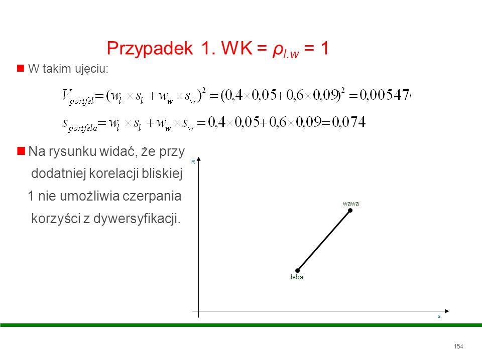 154 Przypadek 1. WK = ρ l.w = 1 W takim ujęciu: Na rysunku widać, że przy dodatniej korelacji bliskiej 1 nie umożliwia czerpania korzyści z dywersyfik