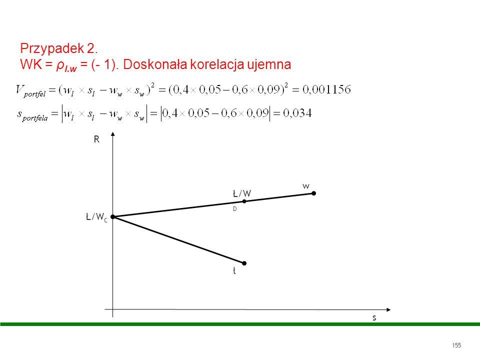 155 Przypadek 2. WK = ρ l.w = (- 1). Doskonała korelacja ujemna ł w s R Ł/W D Ł/W C