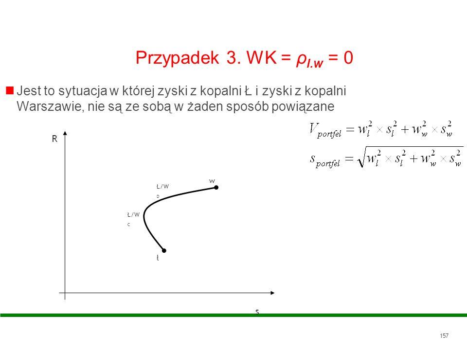157 Przypadek 3. WK = ρ l.w = 0 Jest to sytuacja w której zyski z kopalni Ł i zyski z kopalni Warszawie, nie są ze sobą w żaden sposób powiązane ł w s
