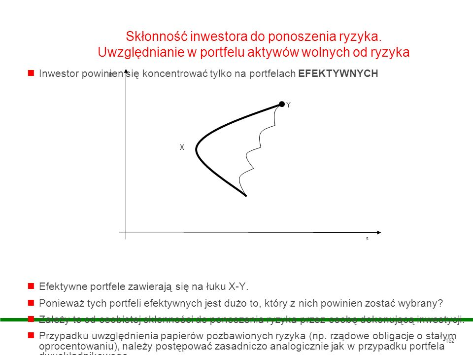 162 Skłonność inwestora do ponoszenia ryzyka. Uwzględnianie w portfelu aktywów wolnych od ryzyka Inwestor powinien się koncentrować tylko na portfelac