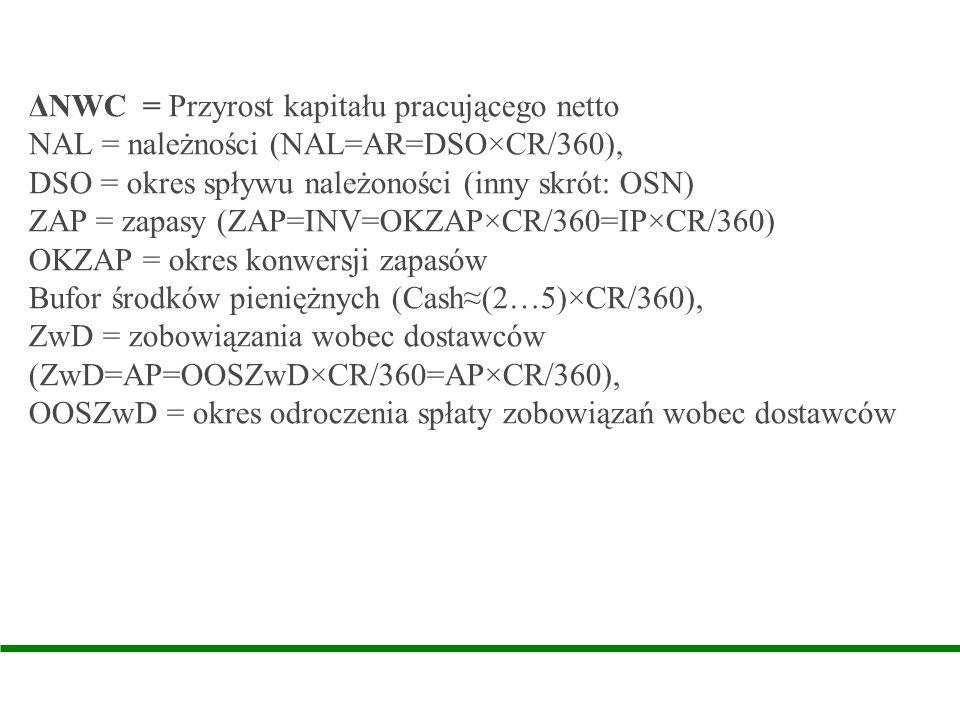 ΔNWC = Przyrost kapitału pracującego netto NAL = należności (NAL=AR=DSO×CR/360), DSO = okres spływu należoności (inny skrót: OSN) ZAP = zapasy (ZAP=IN
