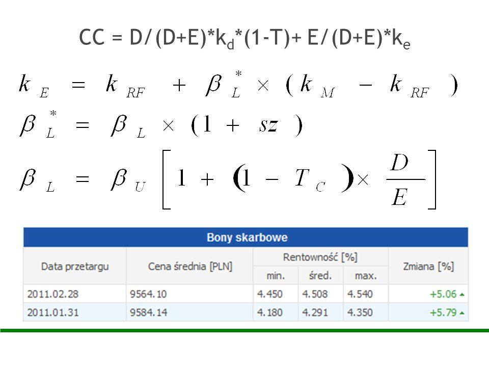 CC = D/(D+E)*k d *(1-T)+ E/(D+E)*k e