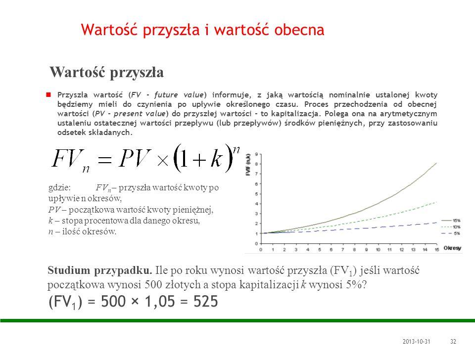2013-10-3132 Wartość przyszła i wartość obecna Przyszła wartość (FV - future value) informuje, z jaką wartością nominalnie ustalonej kwoty będziemy mi