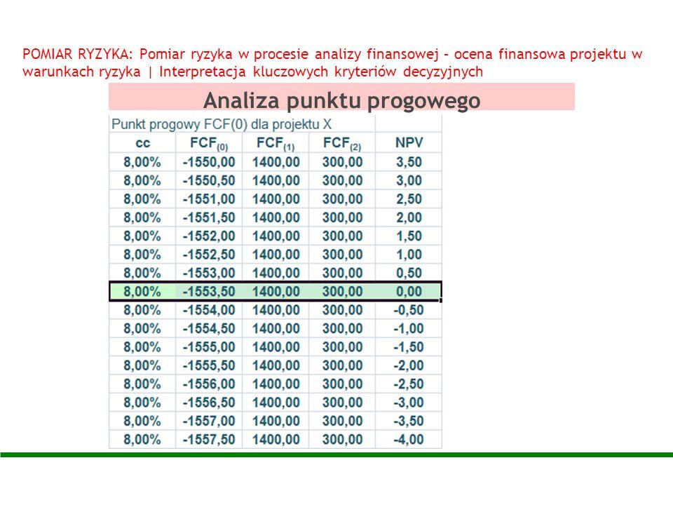 POMIAR RYZYKA: Pomiar ryzyka w procesie analizy finansowej – ocena finansowa projektu w warunkach ryzyka | Interpretacja kluczowych kryteriów decyzyjn