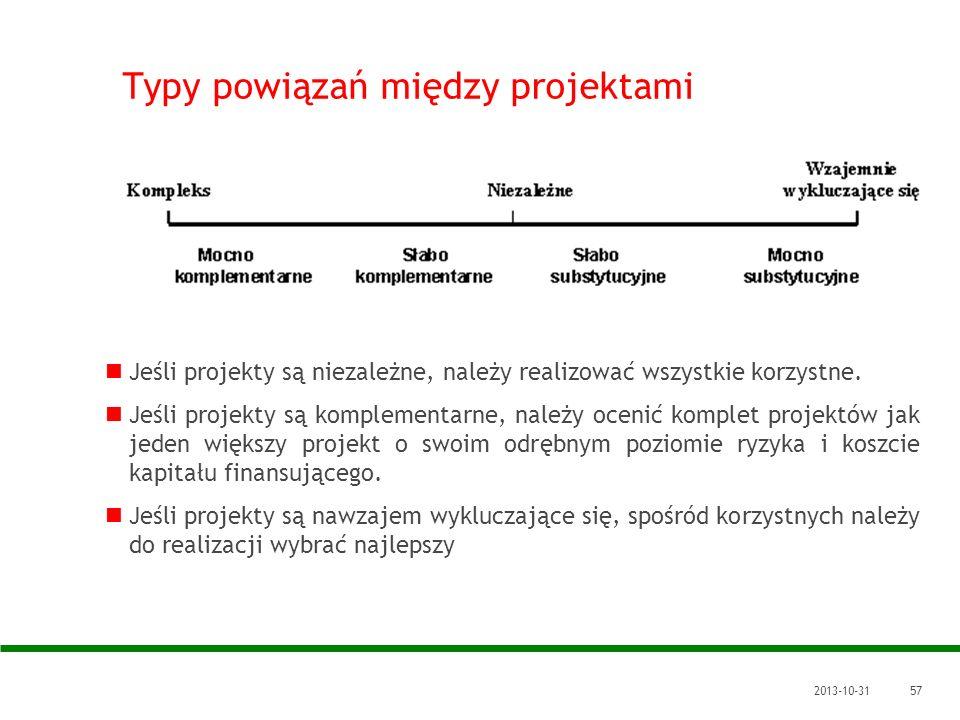 2013-10-3157 Typy powiązań między projektami Jeśli projekty są niezależne, należy realizować wszystkie korzystne. Jeśli projekty są komplementarne, na