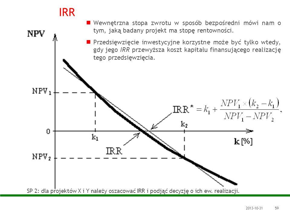 2013-10-3159 IRR Wewnętrzna stopa zwrotu w sposób bezpośredni mówi nam o tym, jaką badany projekt ma stopę rentowności. Przedsięwzięcie inwestycyjne k