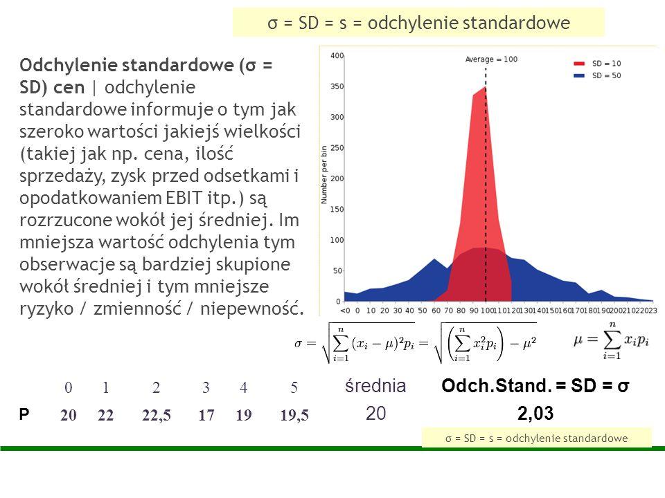 Odchylenie standardowe (σ = SD) cen | odchylenie standardowe informuje o tym jak szeroko wartości jakiejś wielkości (takiej jak np. cena, ilość sprzed