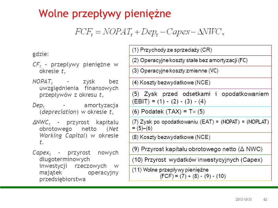 2013-10-3162 Wolne przepływy pieniężne gdzie: CF t – przepływy pieniężne w okresie t, NOPAT t – zysk bez uwzględnienia finansowych przepływów z okresu