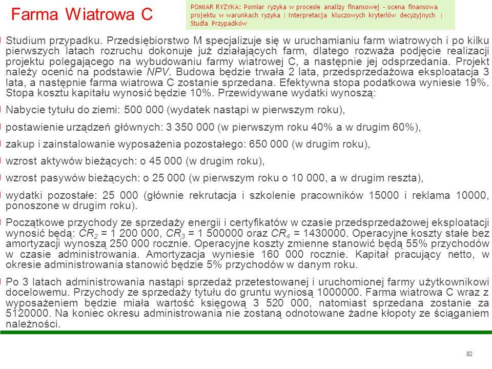 82 2013-10-31 Farma Wiatrowa C Studium przypadku. Przedsiębiorstwo M specjalizuje się w uruchamianiu farm wiatrowych i po kilku pierwszych latach rozr