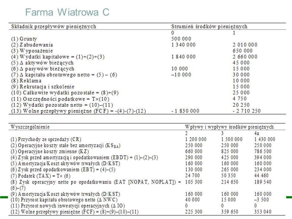 2013-10-3183 Farma Wiatrowa C