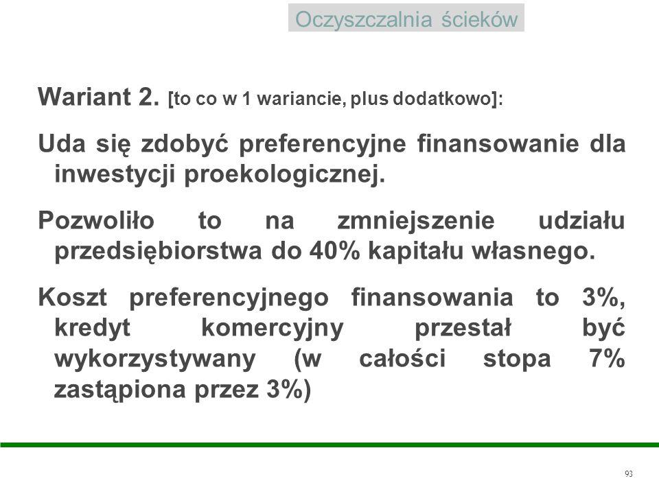 93 Wariant 2. [to co w 1 wariancie, plus dodatkowo]: Uda się zdobyć preferencyjne finansowanie dla inwestycji proekologicznej. Pozwoliło to na zmniejs