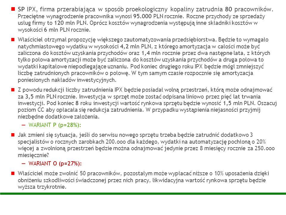 SP IPX, firma przerabiająca w sposób proekologiczny kopaliny zatrudnia 80 pracowników. Przeciętne wynagrodzenie pracownika wynosi 95.000 PLN rocznie.